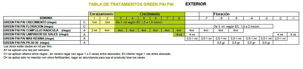 TABLA DE CULTIVO EN EXTERIOR